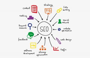 SEO stands